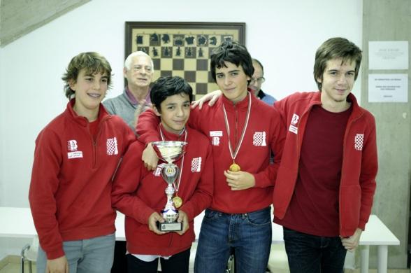 Sestao Campeón de Euskadi sub-16
